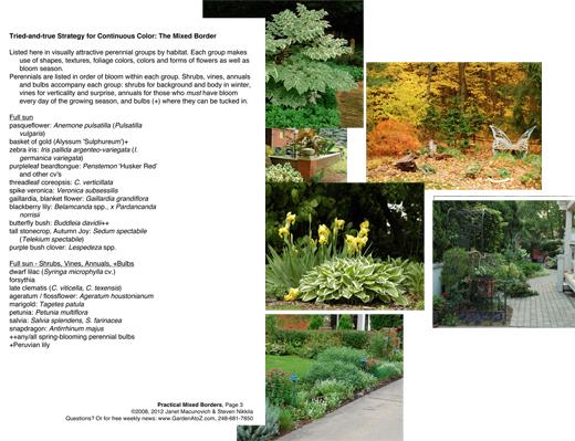 GardenAtoZ Presentations to download Garden A to Z